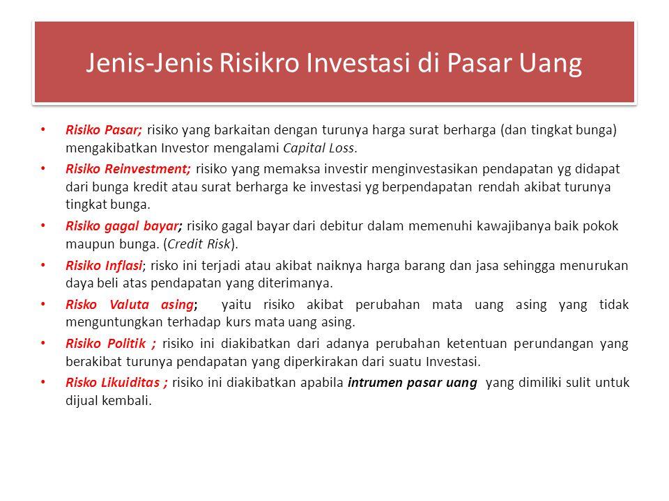 Jenis-Jenis Risikro Investasi di Pasar Uang