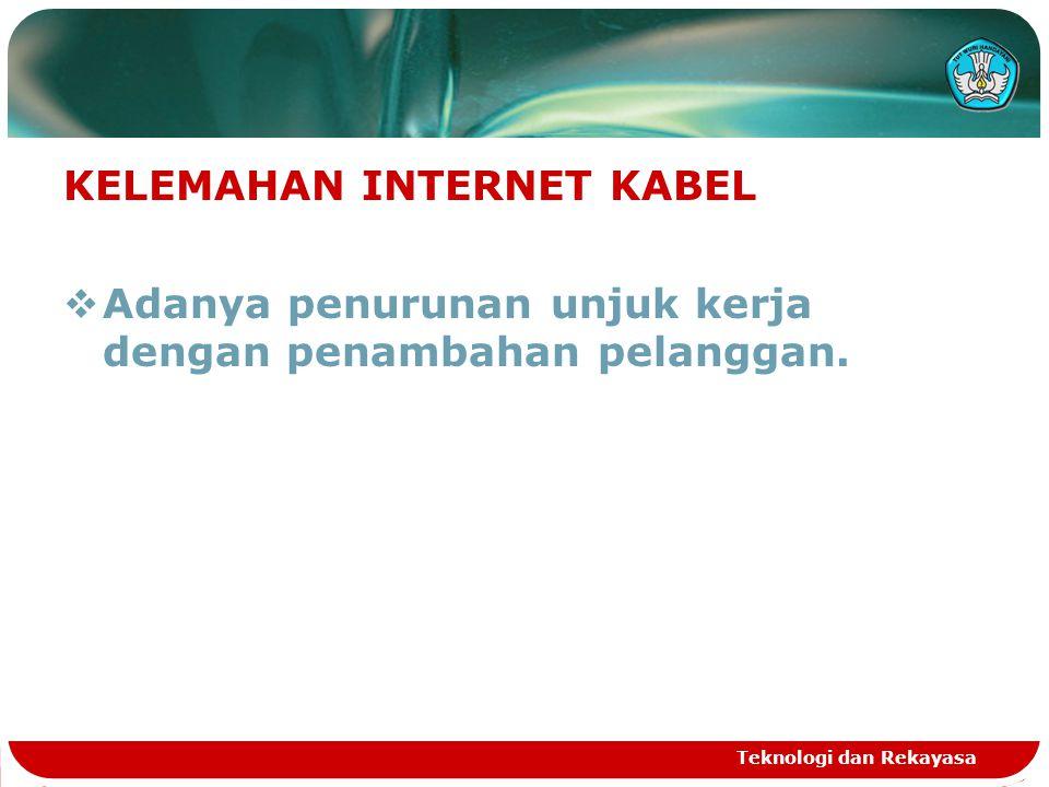 KELEMAHAN INTERNET KABEL