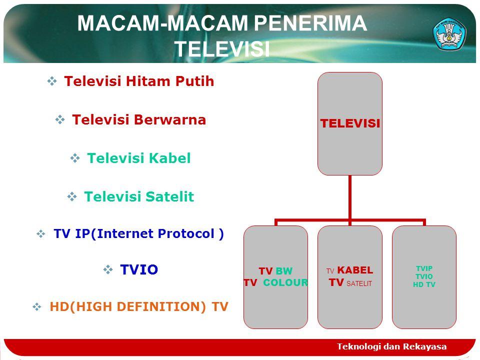 MACAM-MACAM PENERIMA TELEVISI