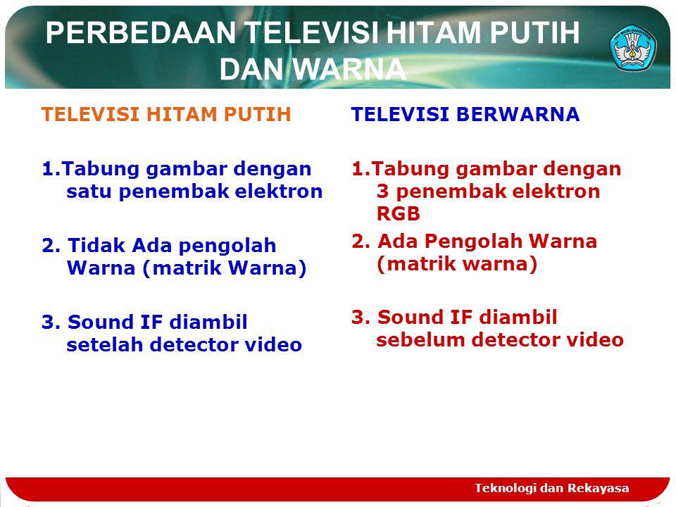 PERBEDAAN TELEVISI HITAM PUTIH DAN WARNA