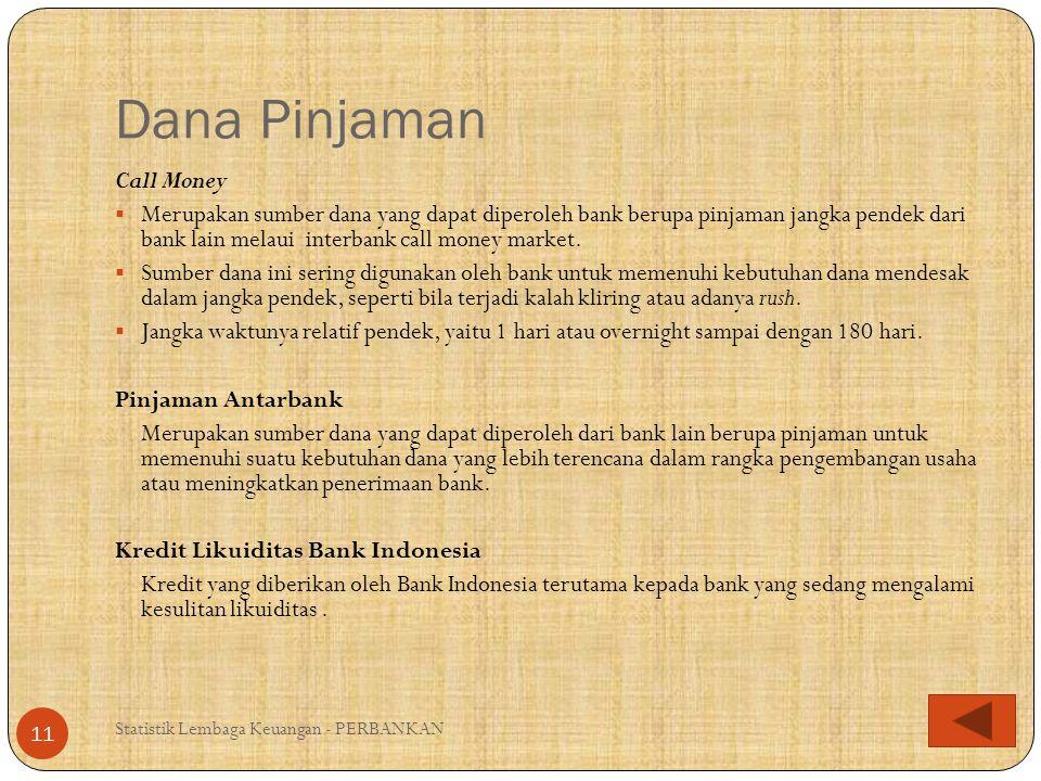 Dana Pinjaman Call Money