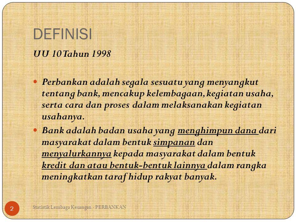 DEFINISI UU 10 Tahun 1998.