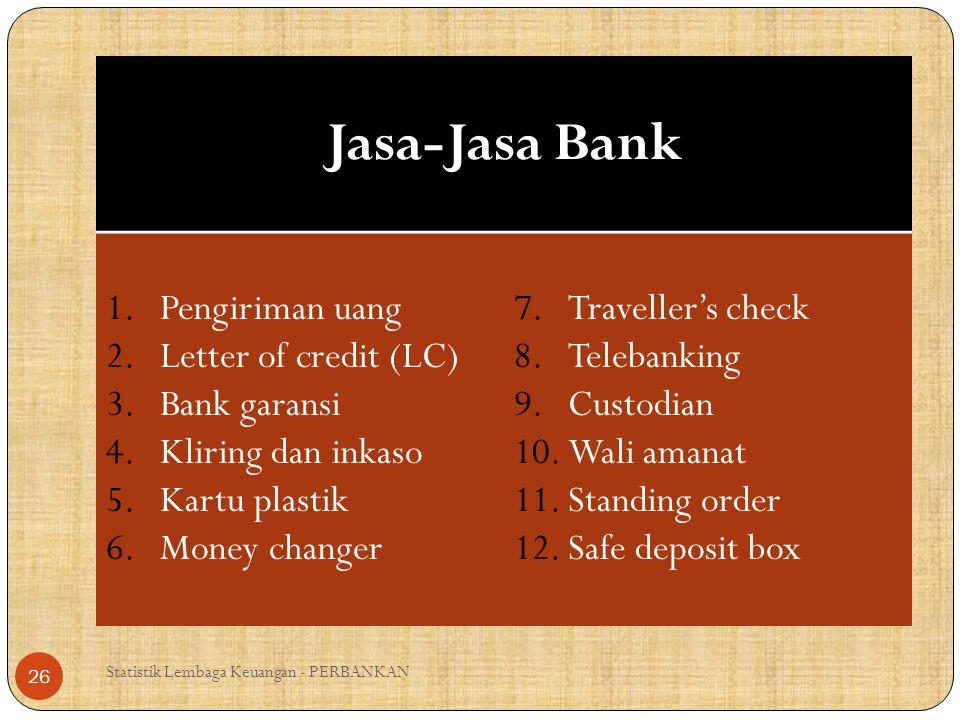Jasa-Jasa Bank Pengiriman uang Letter of credit (LC) Bank garansi