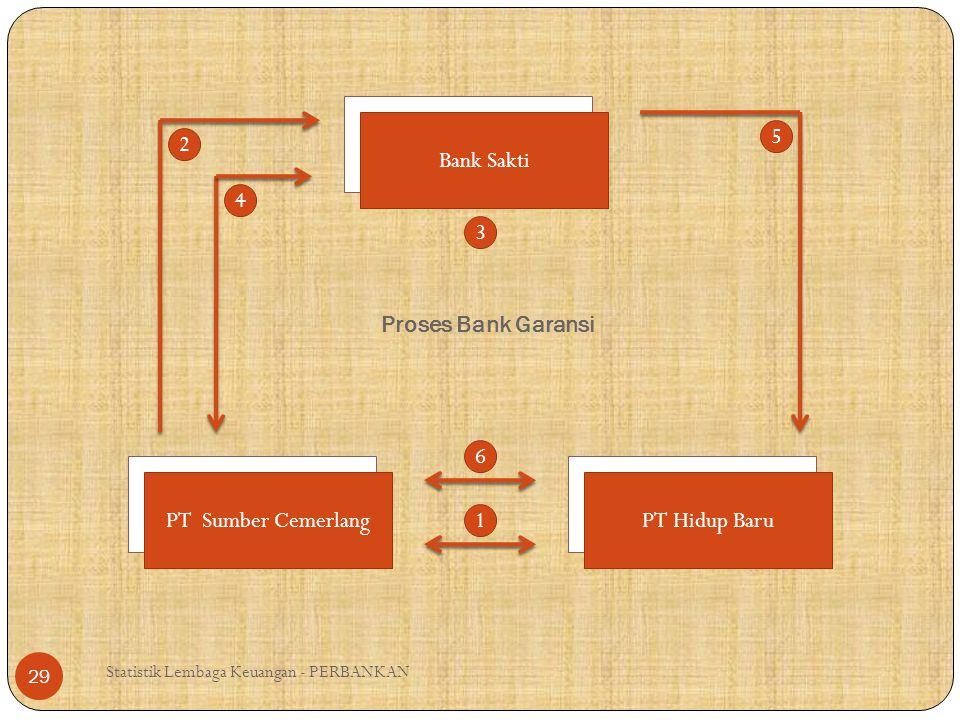 Bank Sakti 5 2 4 3 Proses Bank Garansi 6 PT Sumber Cemerlang