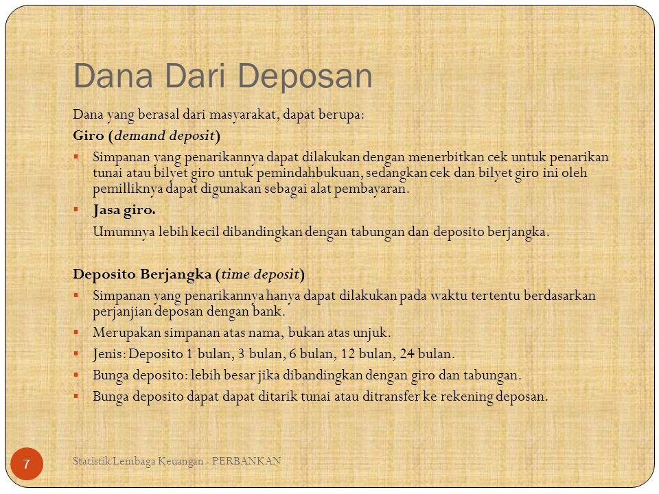 Dana Dari Deposan Dana yang berasal dari masyarakat, dapat berupa: