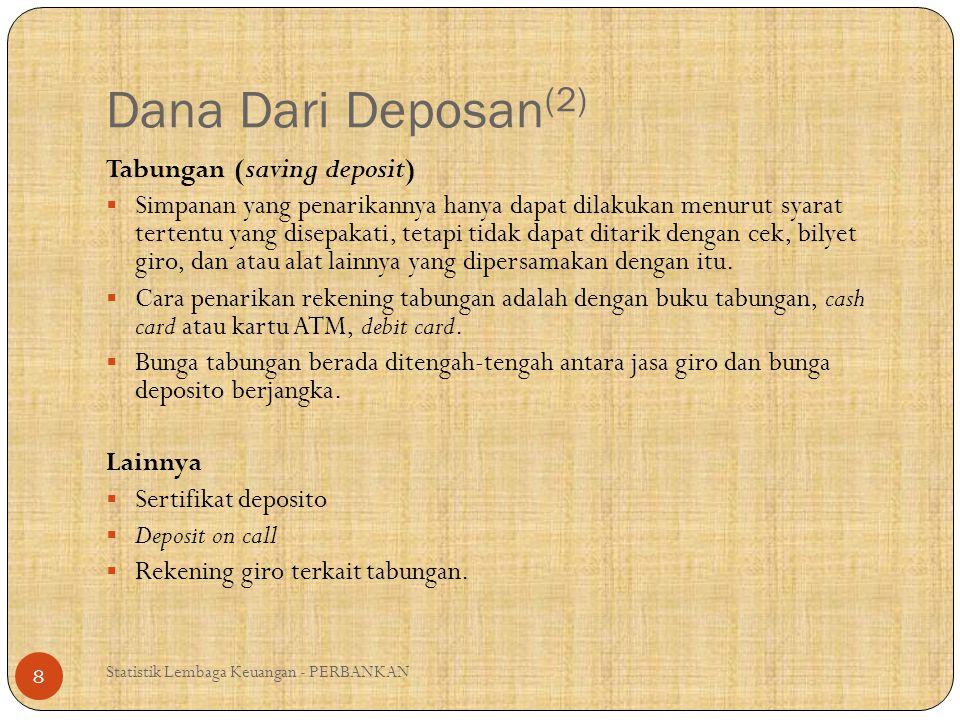 Dana Dari Deposan(2) Tabungan (saving deposit)