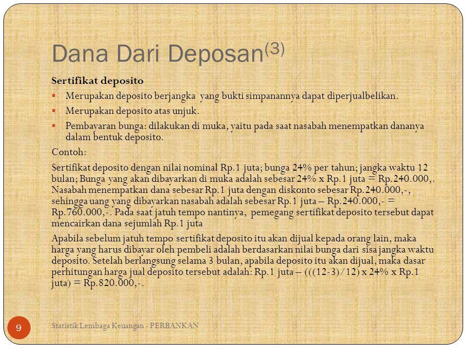 Dana Dari Deposan(3) Sertifikat deposito
