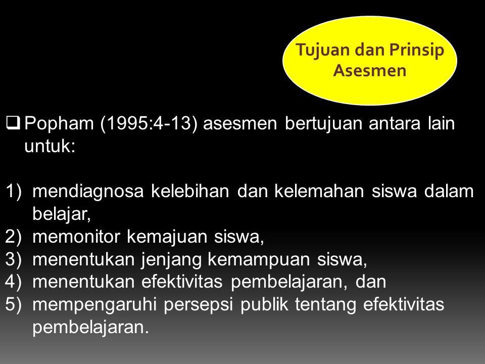 Tujuan dan Prinsip Asesmen