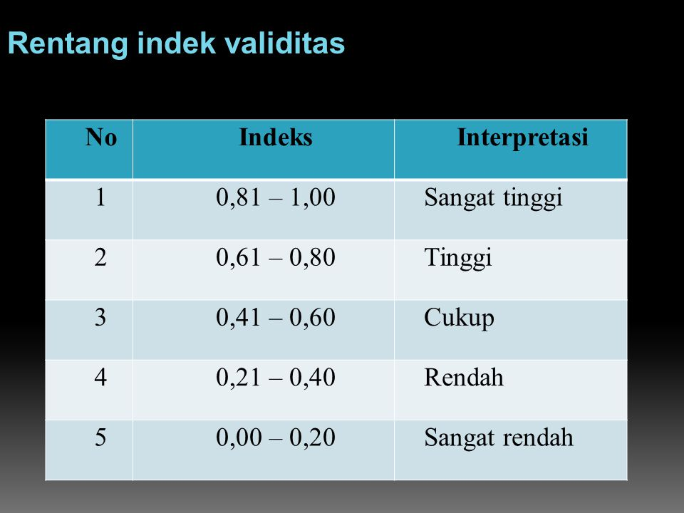Rentang indek validitas