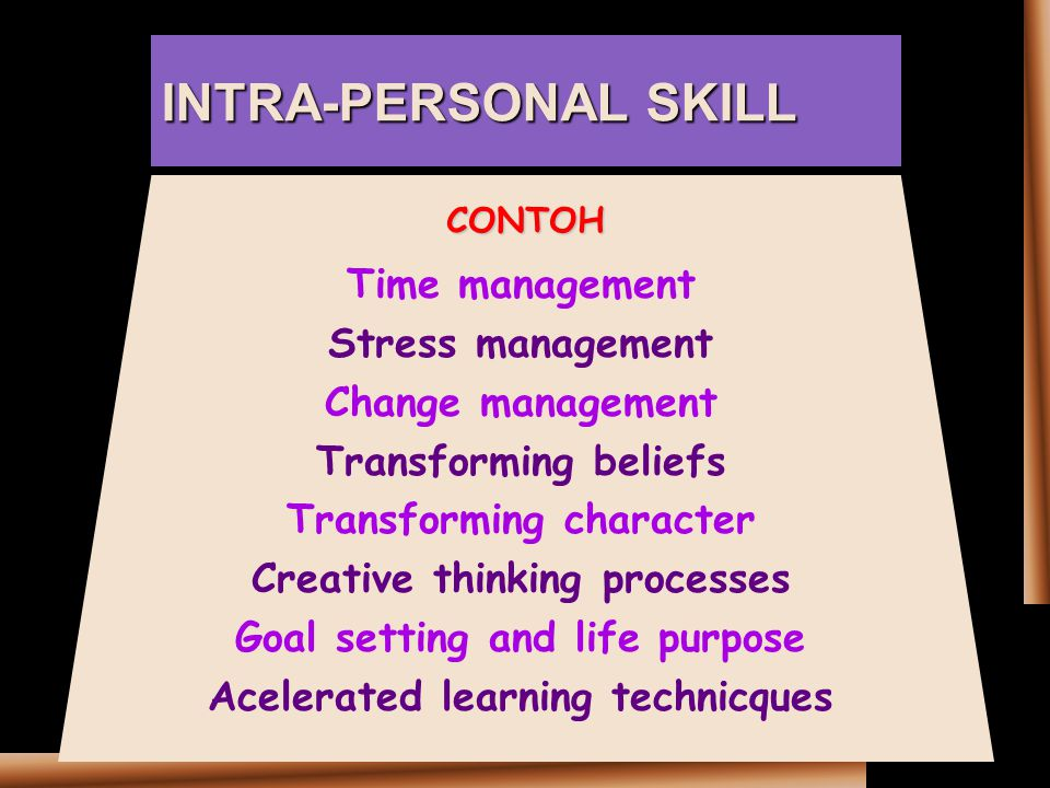 INTRA-PERSONAL SKILL CONTOH.