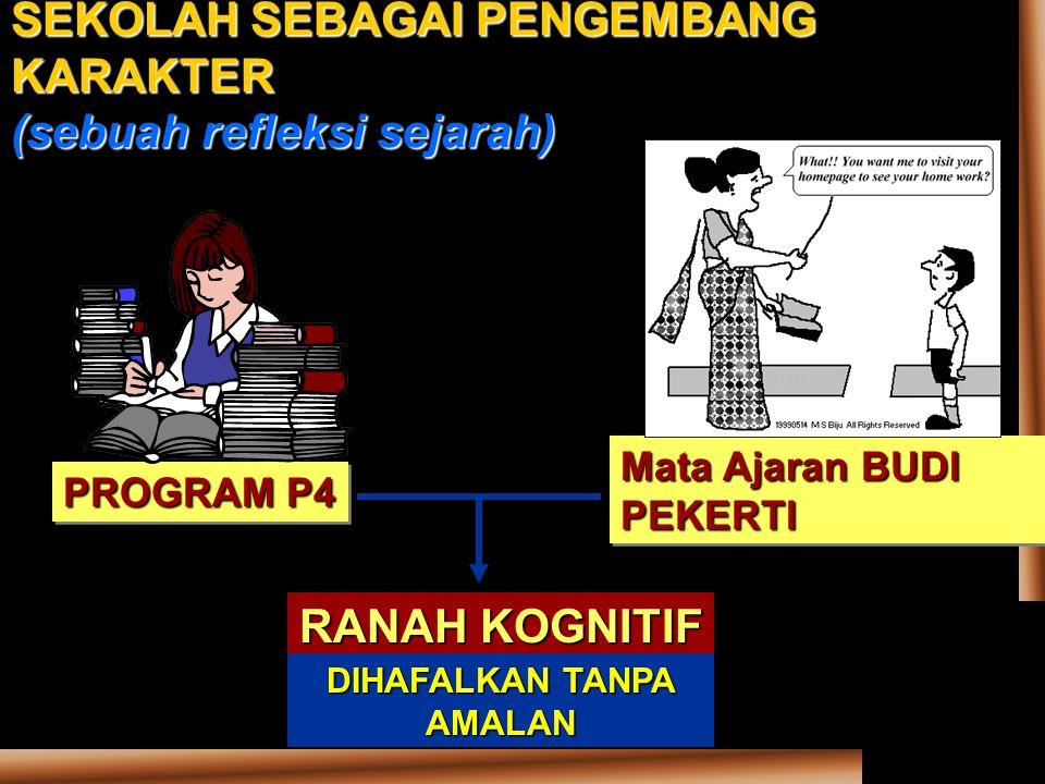 SEKOLAH SEBAGAI PENGEMBANG KARAKTER (sebuah refleksi sejarah)