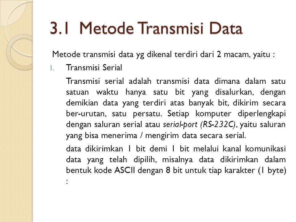 3.1 Metode Transmisi Data Metode transmisi data yg dikenal terdiri dari 2 macam, yaitu : Transmisi Serial.