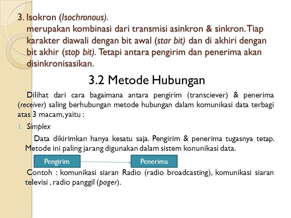3. Isokron (Isochronous)