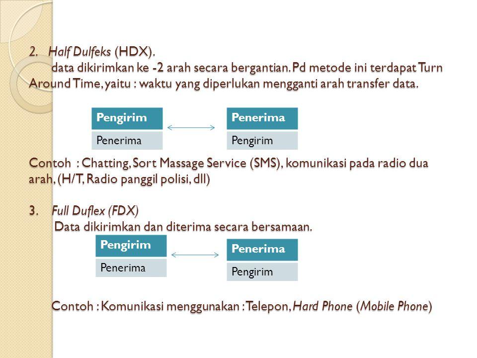 2. Half Dulfeks (HDX). data dikirimkan ke -2 arah secara bergantian