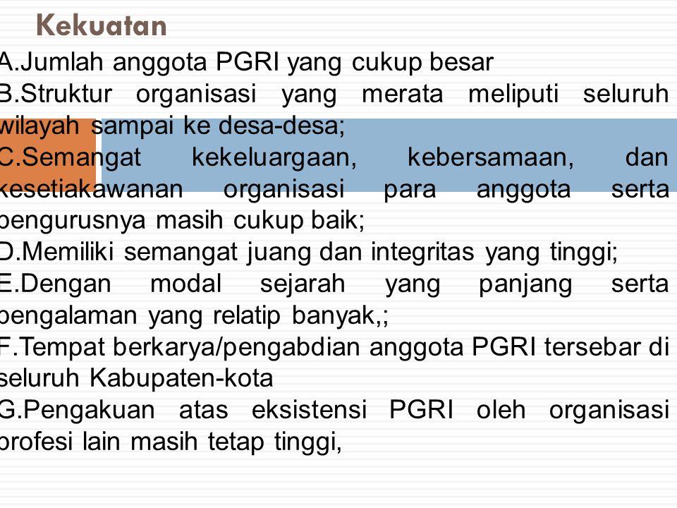 Kekuatan Jumlah anggota PGRI yang cukup besar
