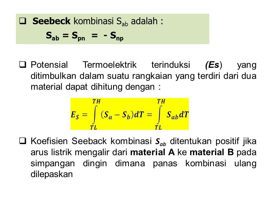 Seebeck kombinasi Sab adalah :