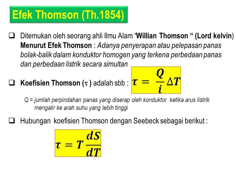 Efek Thomson (Th.1854) Ditemukan oleh seorang ahli Ilmu Alam Willian Thomson (Lord kelvin)