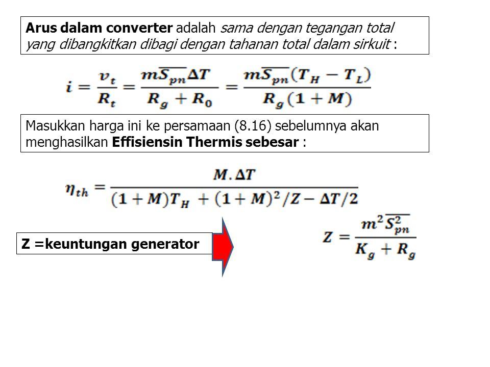 Arus dalam converter adalah sama dengan tegangan total yang dibangkitkan dibagi dengan tahanan total dalam sirkuit :