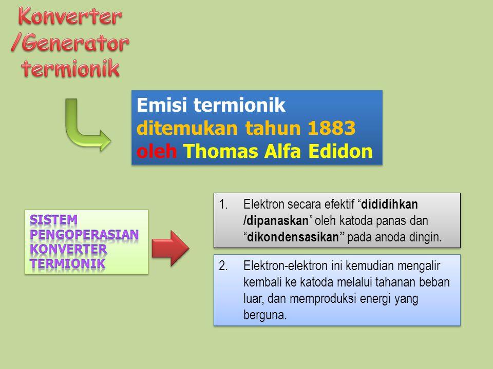 Konverter /Generator termionik