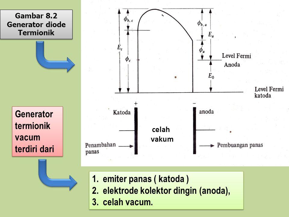 Generator termionik vacum terdiri dari