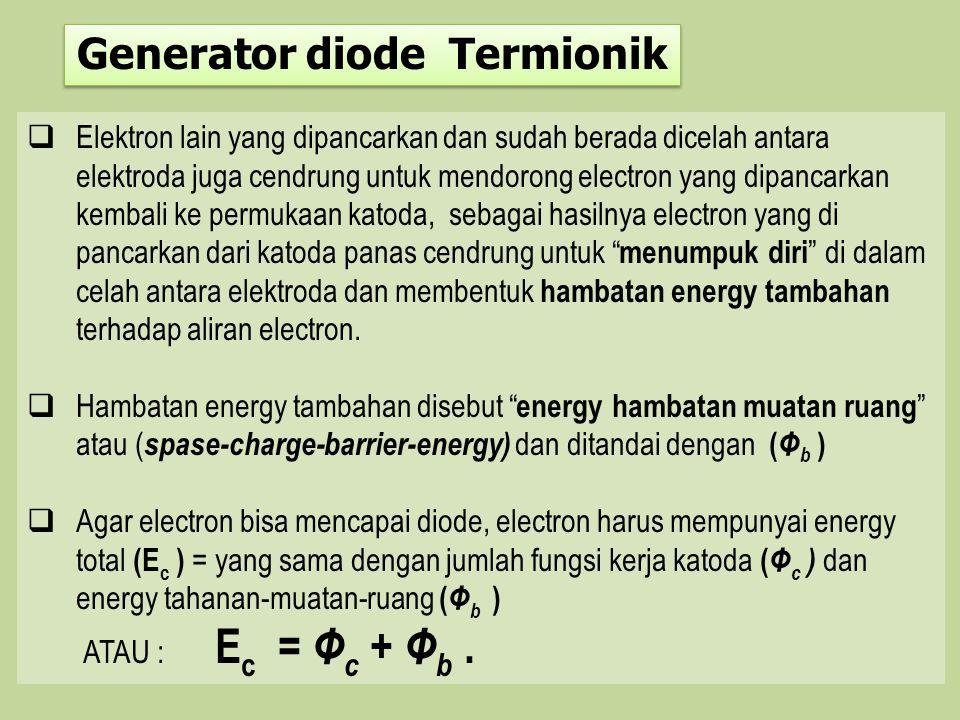 Generator diode Termionik