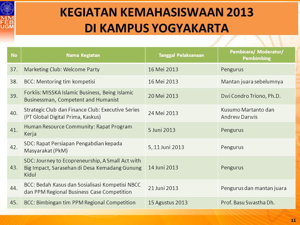 KEGIATAN KEMAHASISWAAN 2013 DI KAMPUS YOGYAKARTA