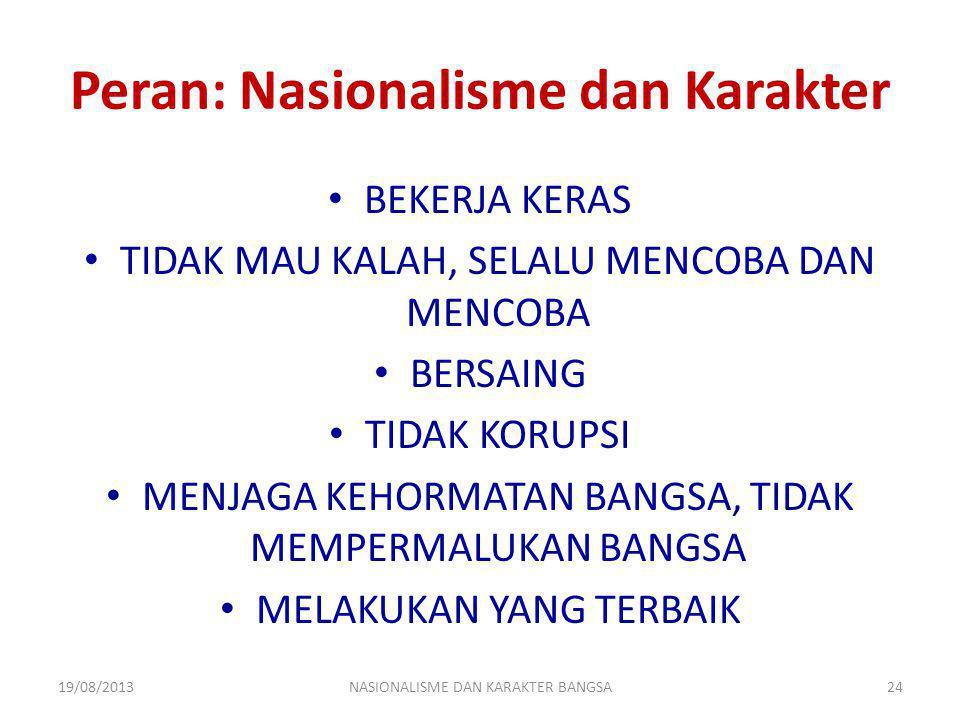 Peran: Nasionalisme dan Karakter