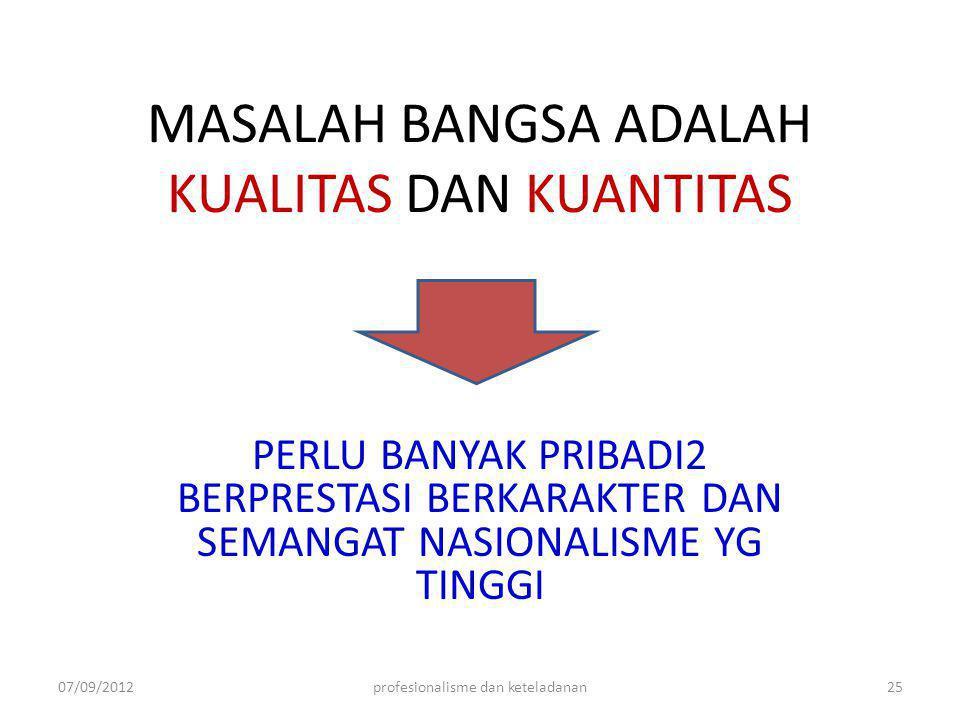 MASALAH BANGSA ADALAH KUALITAS DAN KUANTITAS