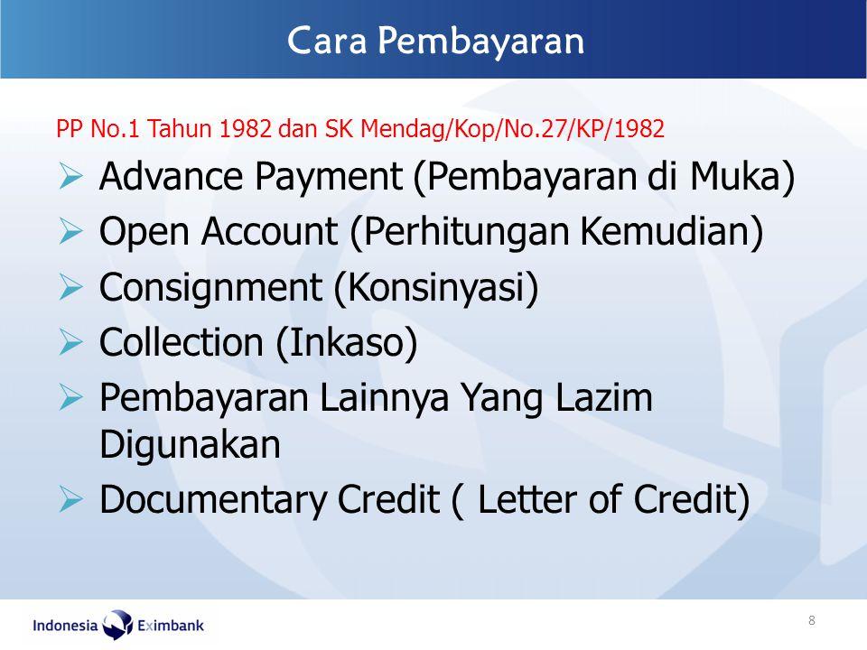 Advance Payment (Pembayaran di Muka)