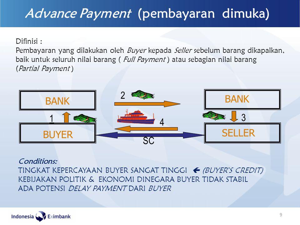 Advance Payment (pembayaran dimuka)