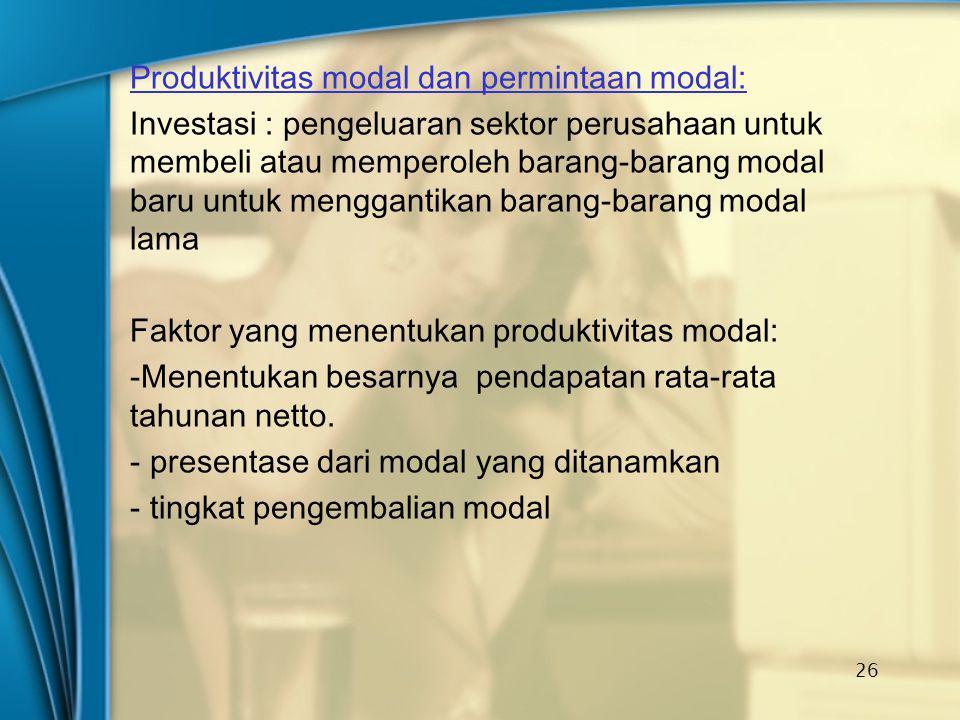 Produktivitas modal dan permintaan modal: