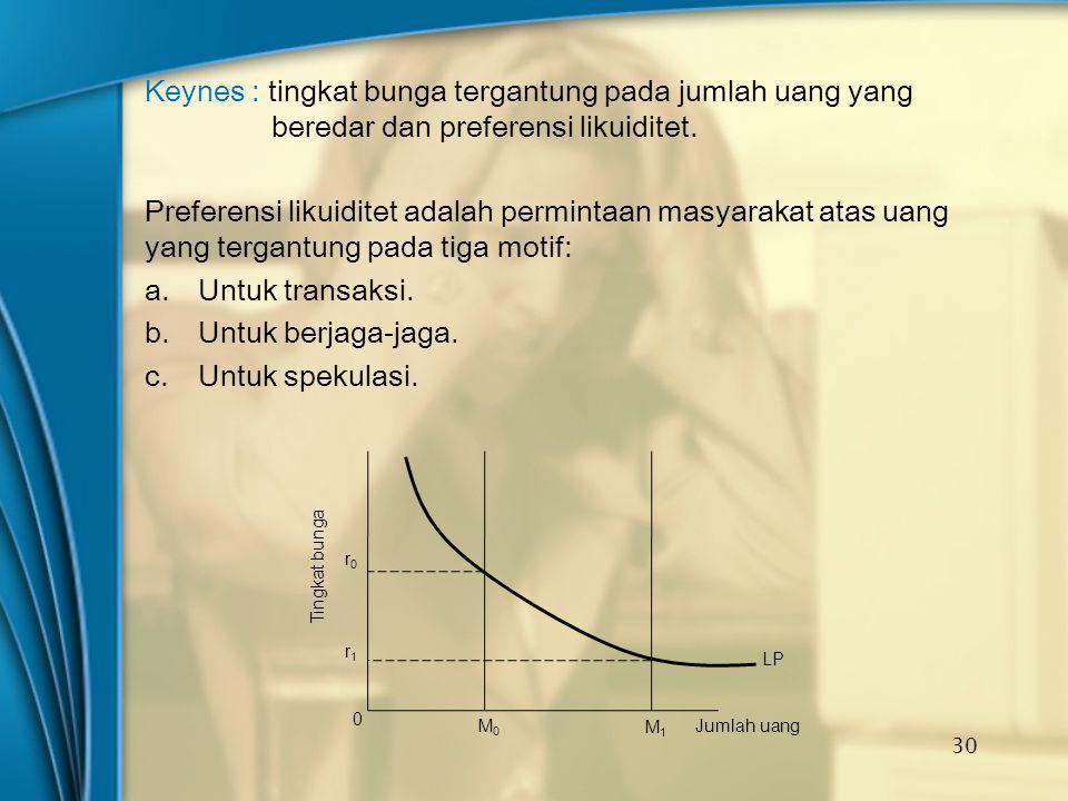 Keynes : tingkat bunga tergantung pada jumlah uang yang beredar dan preferensi likuiditet.