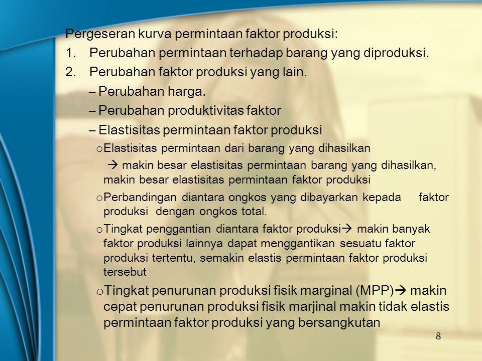 Pergeseran kurva permintaan faktor produksi: