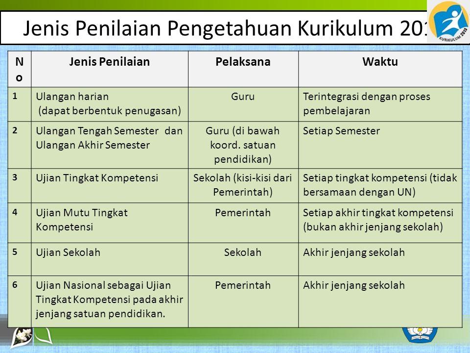 Jenis Penilaian Pengetahuan Kurikulum 2013