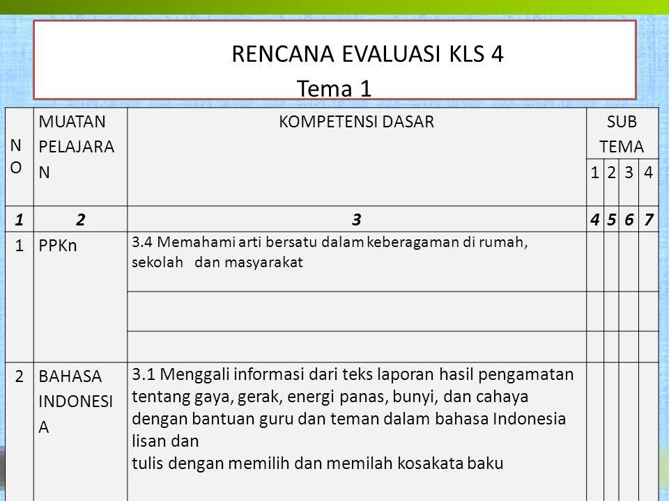 RENCANA EVALUASI KLS 4 Tema 1