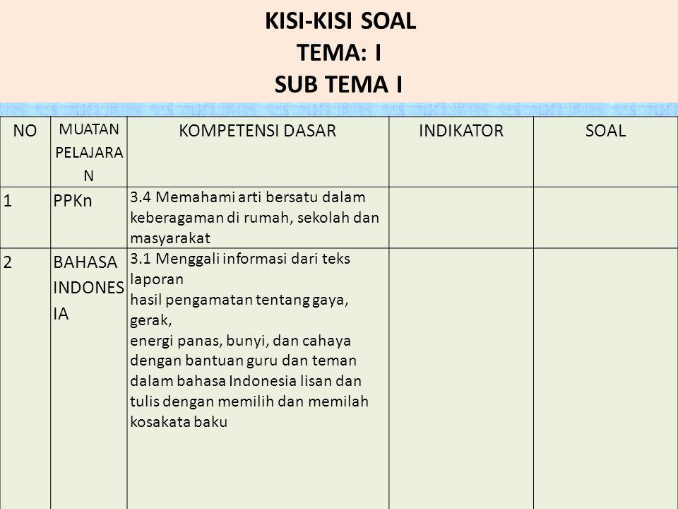 TEMA: I SUB TEMA I NO KOMPETENSI DASAR INDIKATOR SOAL 1 PPKn 2