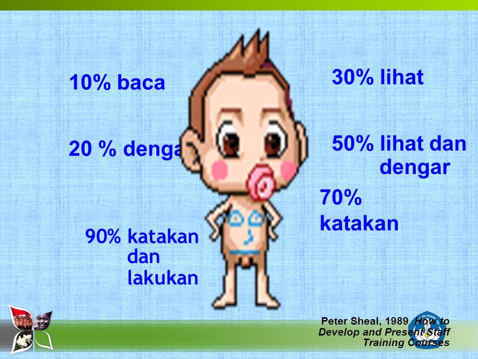 30% lihat 10% baca 50% lihat dan dengar 20 % dengar 70% katakan