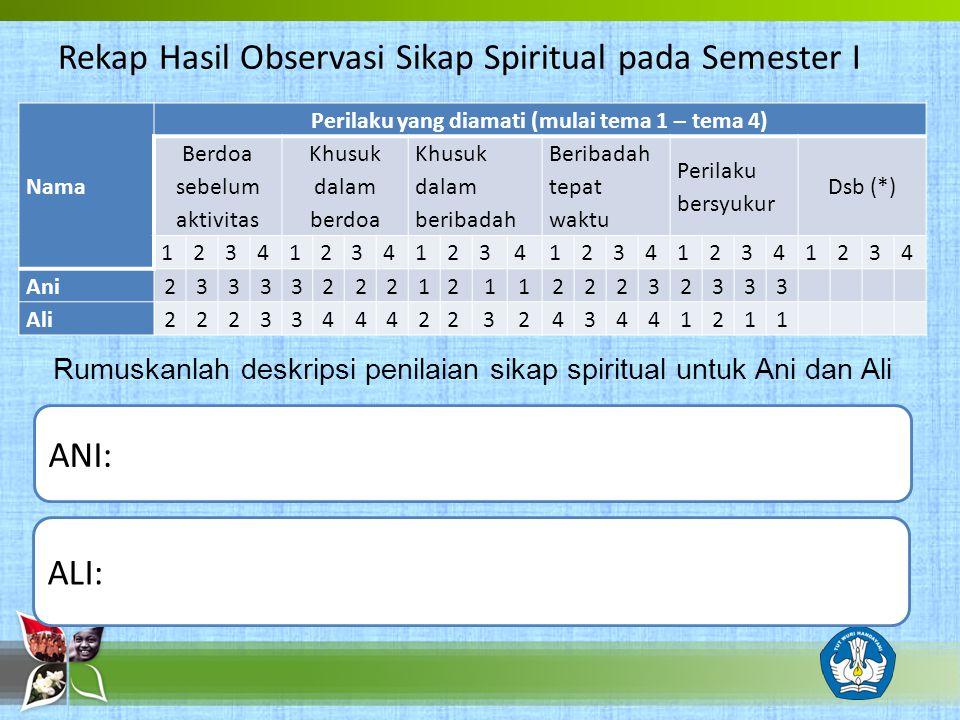 Rekap Hasil Observasi Sikap Spiritual pada Semester I