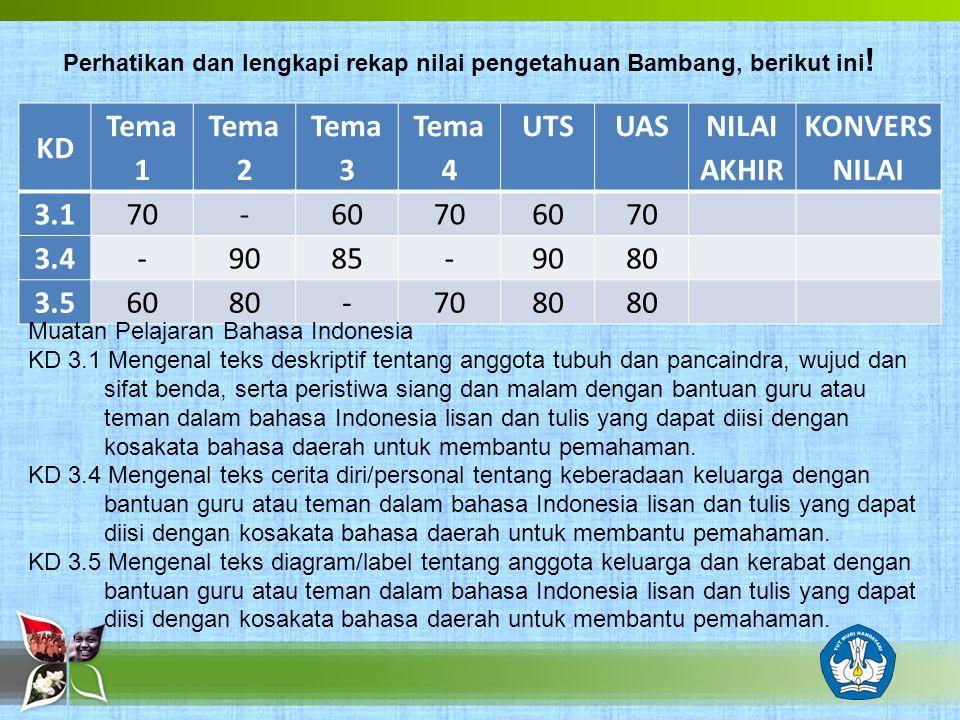 Perhatikan dan lengkapi rekap nilai pengetahuan Bambang, berikut ini!