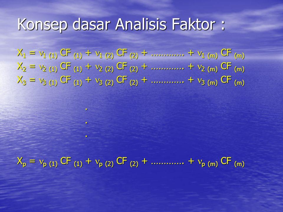 Konsep dasar Analisis Faktor :