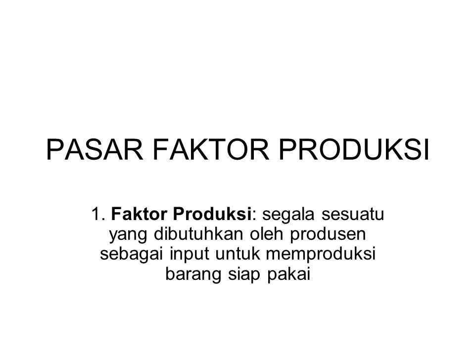 PASAR FAKTOR PRODUKSI 1.