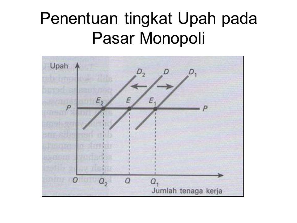 Penentuan tingkat Upah pada Pasar Monopoli