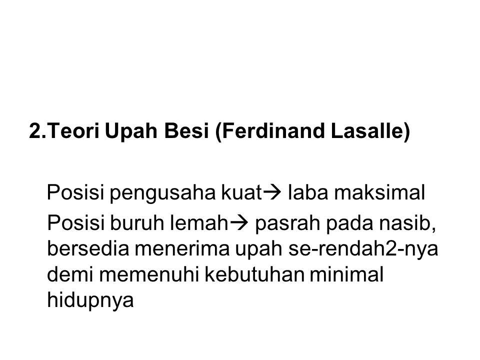 2.Teori Upah Besi (Ferdinand Lasalle)