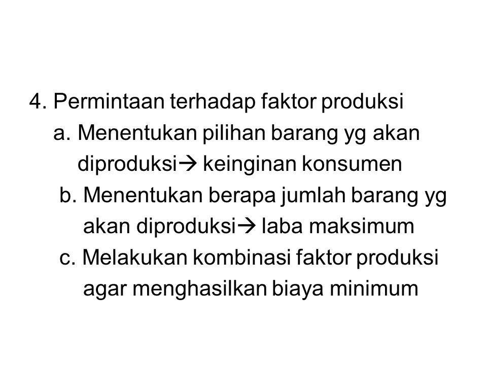 4. Permintaan terhadap faktor produksi