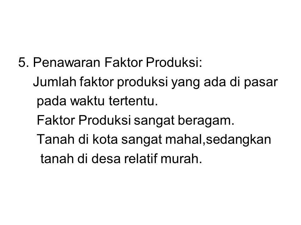5. Penawaran Faktor Produksi: