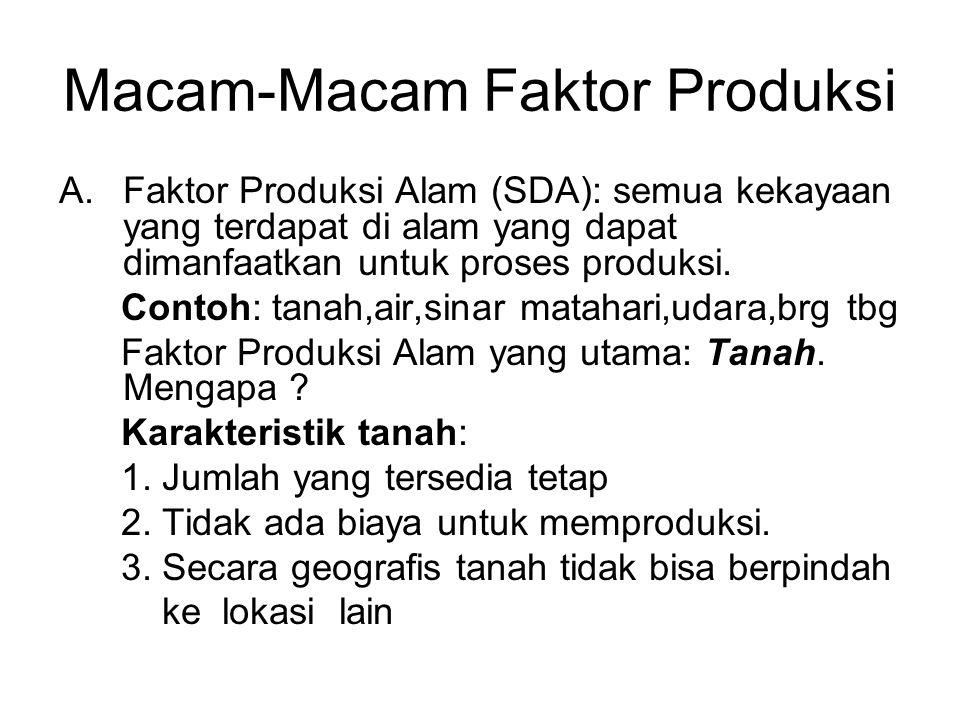 Macam-Macam Faktor Produksi