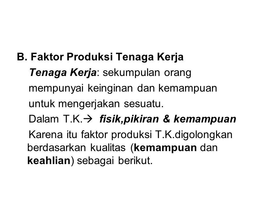 B. Faktor Produksi Tenaga Kerja