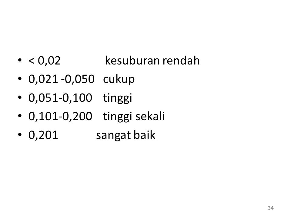 < 0,02 kesuburan rendah 0,021 -0,050 cukup. 0,051-0,100 tinggi. 0,101-0,200 tinggi sekali.