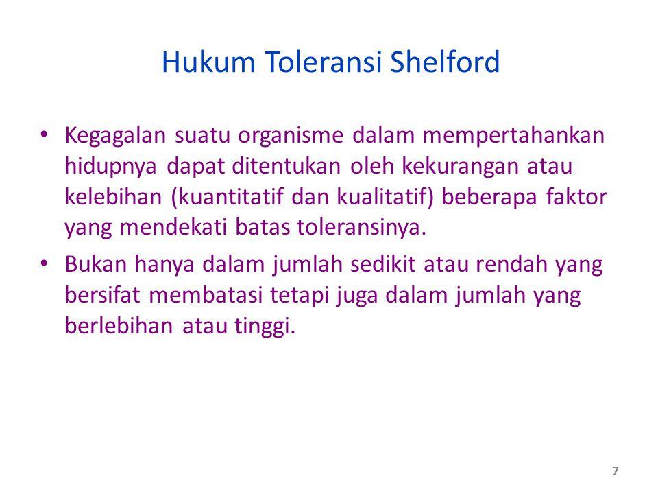 Hukum Toleransi Shelford