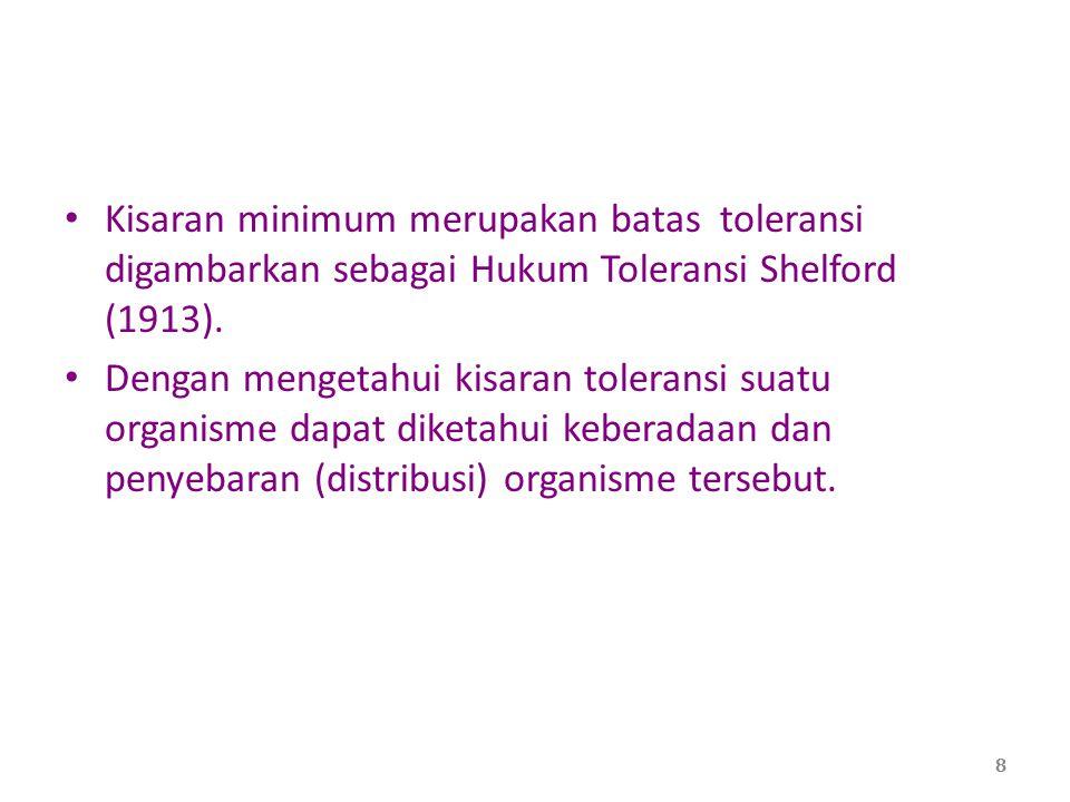 Kisaran minimum merupakan batas toleransi digambarkan sebagai Hukum Toleransi Shelford (1913).